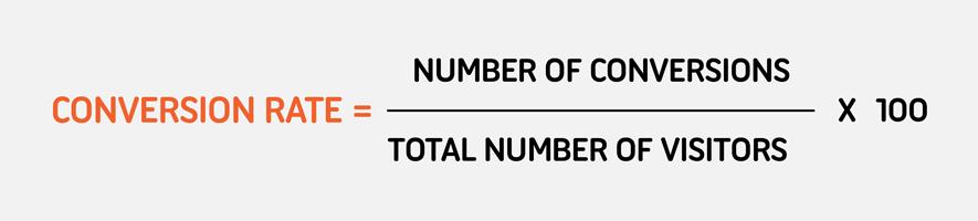 CRO Calculation Formula