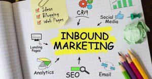 Τί Είναι το Inbound Marketing