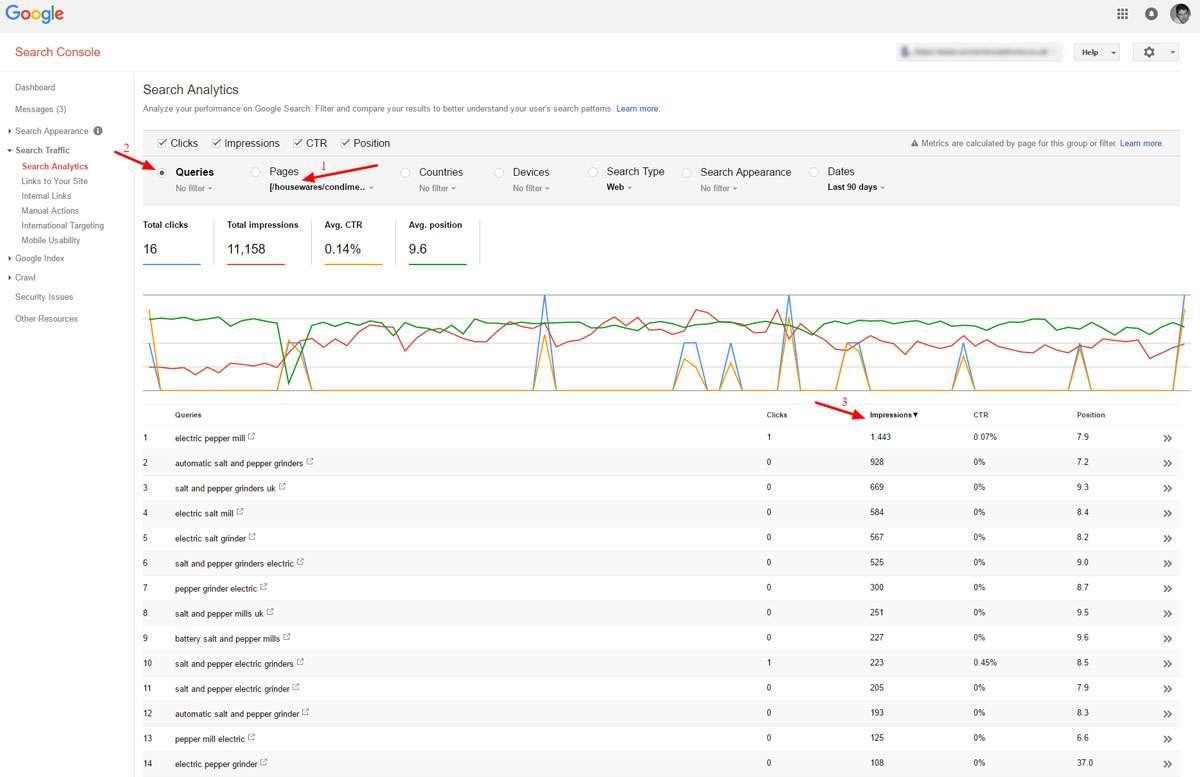 Αποτελέσματα Αναζητήσεων για Συγκεκριμένο Προϊόν / Σελίδα