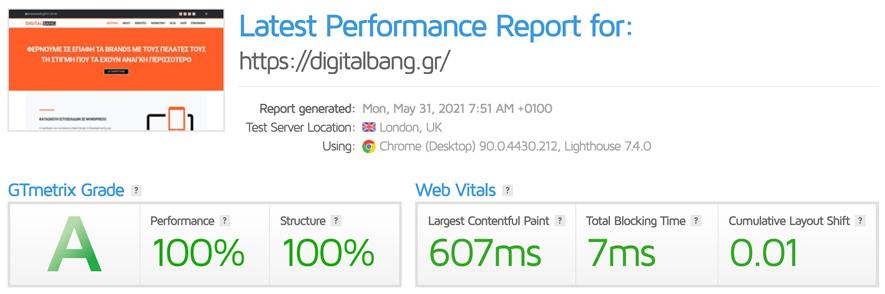 GTMetrix Digital Bang